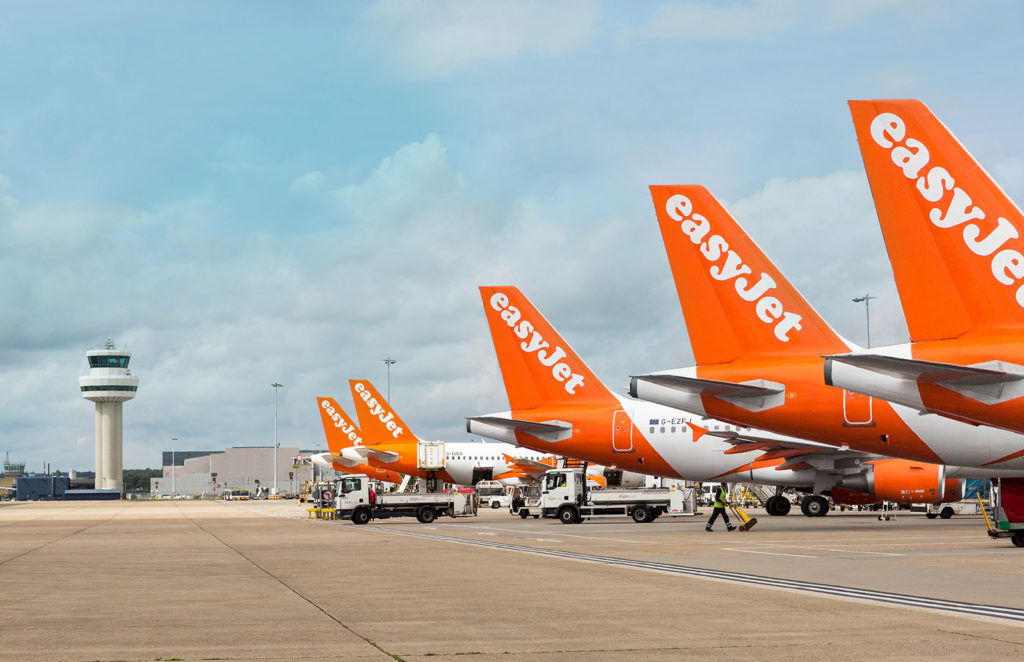 A Brief History of Easyjet PLC